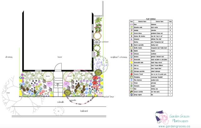 Heritage Planning Plan