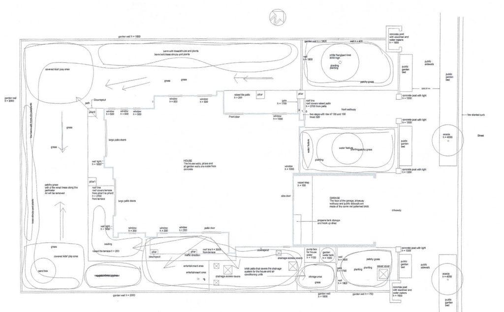 Flow diagram for Dubai property