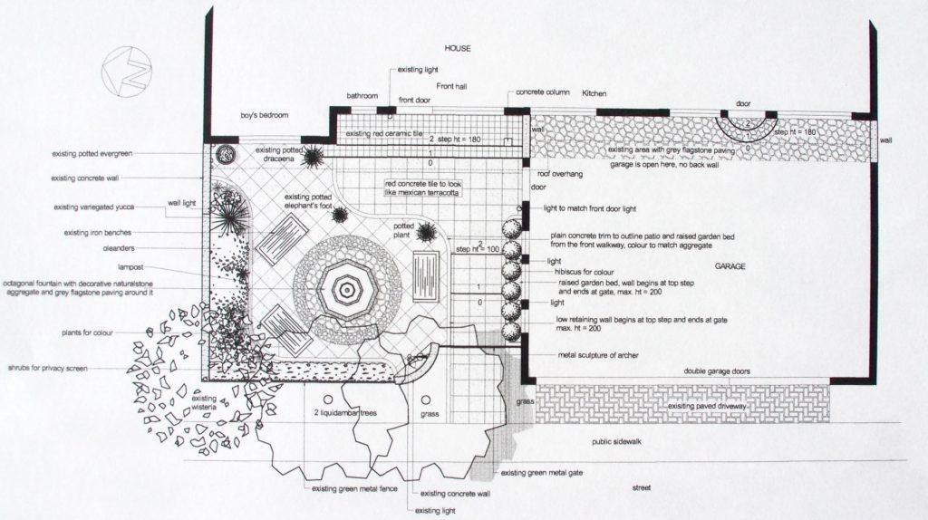 Mexican Courtyard Design